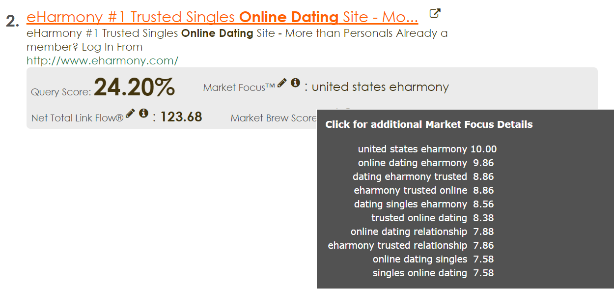 Dating sites good or bad