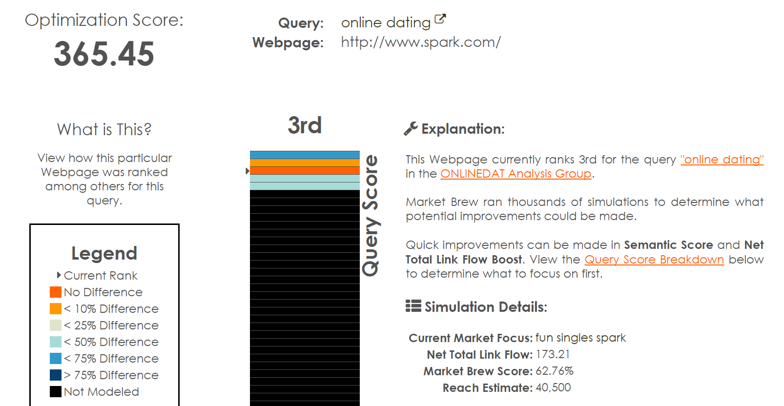 from Adriel online dating industry stats
